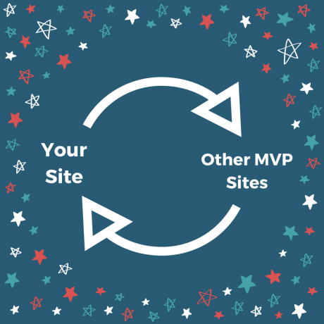 "A circular diagram, with ""your site"" and ""Other MVP Sites"" on either side."