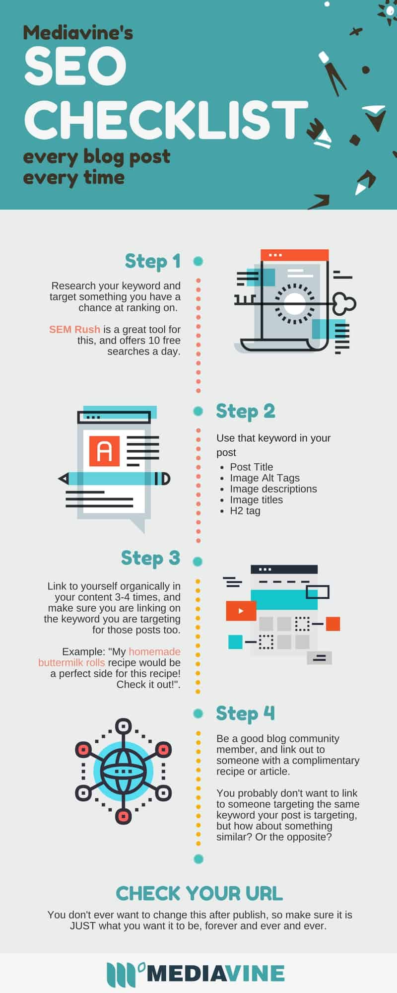 Easy SEO Checklist