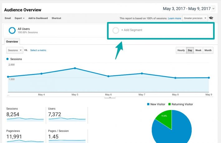 New Segment Google Analytics