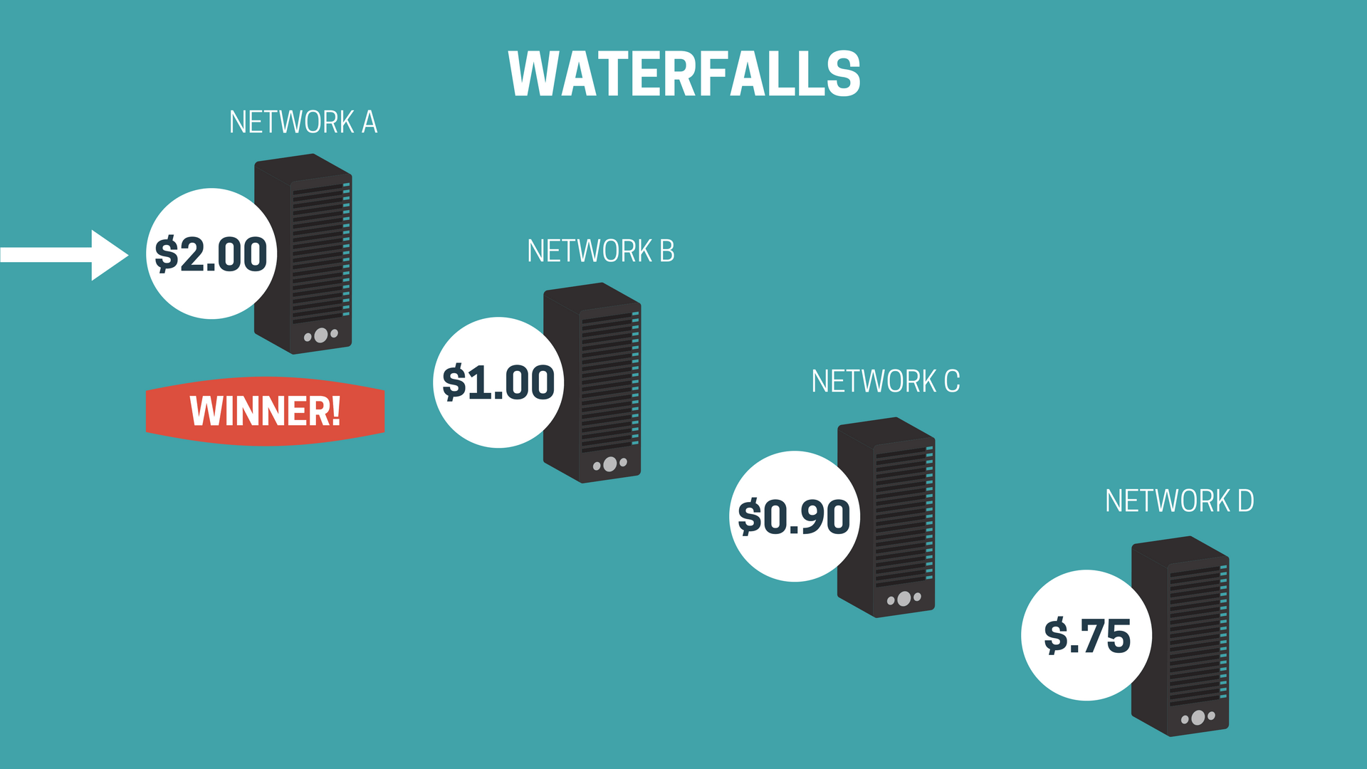 Waterfalls infographic