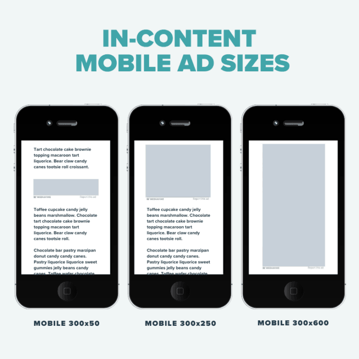 In-content mobile ad sizes