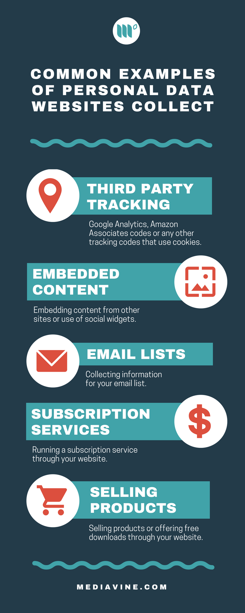 Common examples of personal data website collect: Third party tracking, embedded content, email lists, subscription services, and selling products.