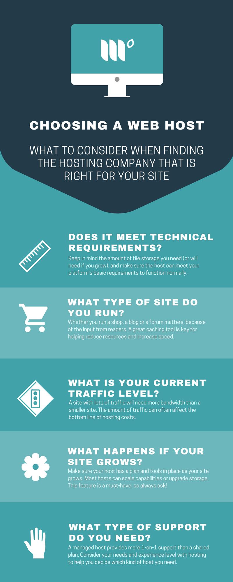 Choosing a web host infographic
