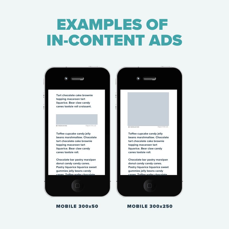 Graphic showing mobile in-content ad sizes