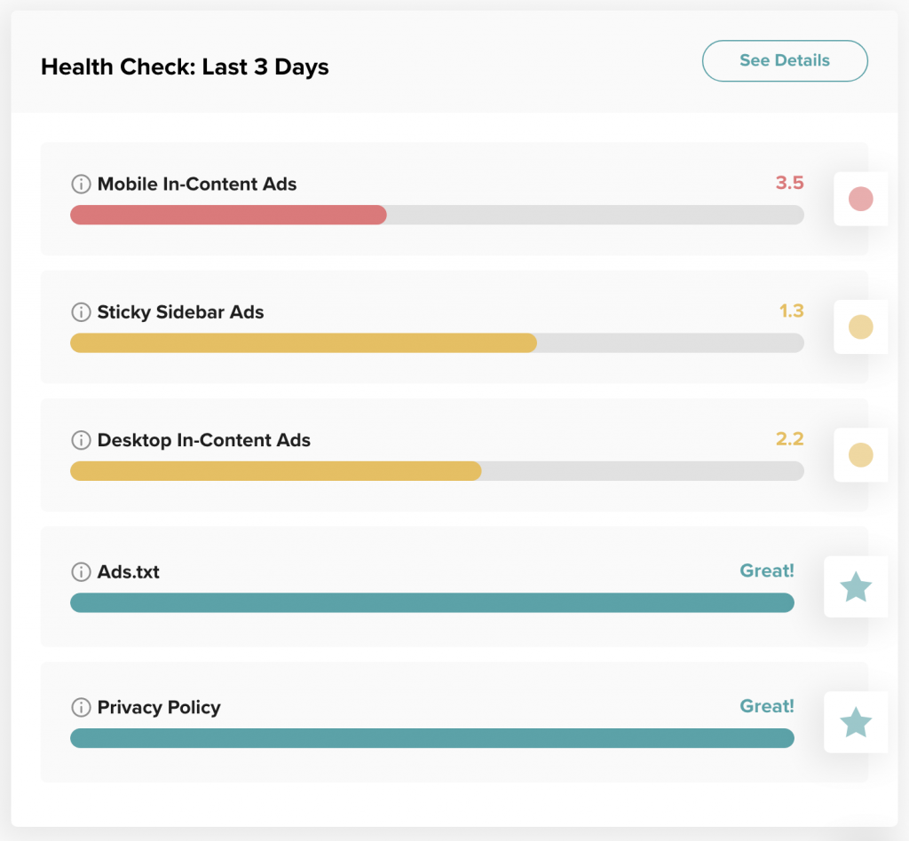 screenshot of site health that needs improvement in the mediavine dashboard