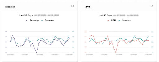 screenshot of a dashboard showing a time our support team helped fix an RPM drop
