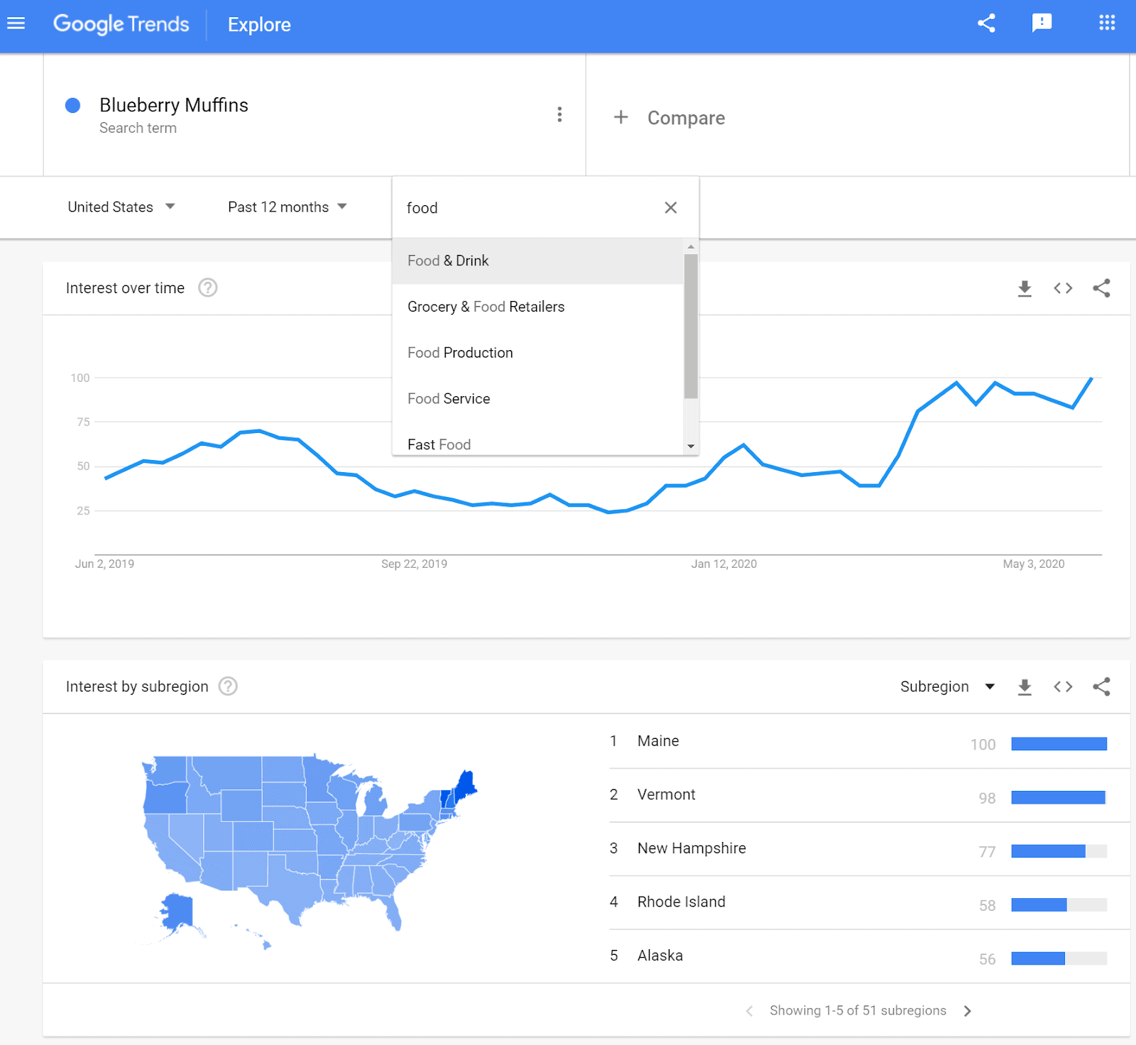 Google Trends explore page about Blueberry Muffins