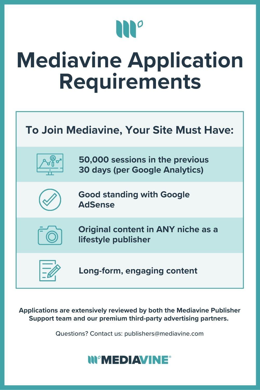 infographic explaining mediavine's application requirements
