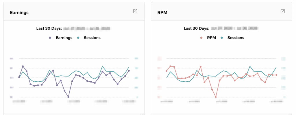 screenshot of earnings graphs in the mediavine dashboard showing a drop in RPM and earnings.