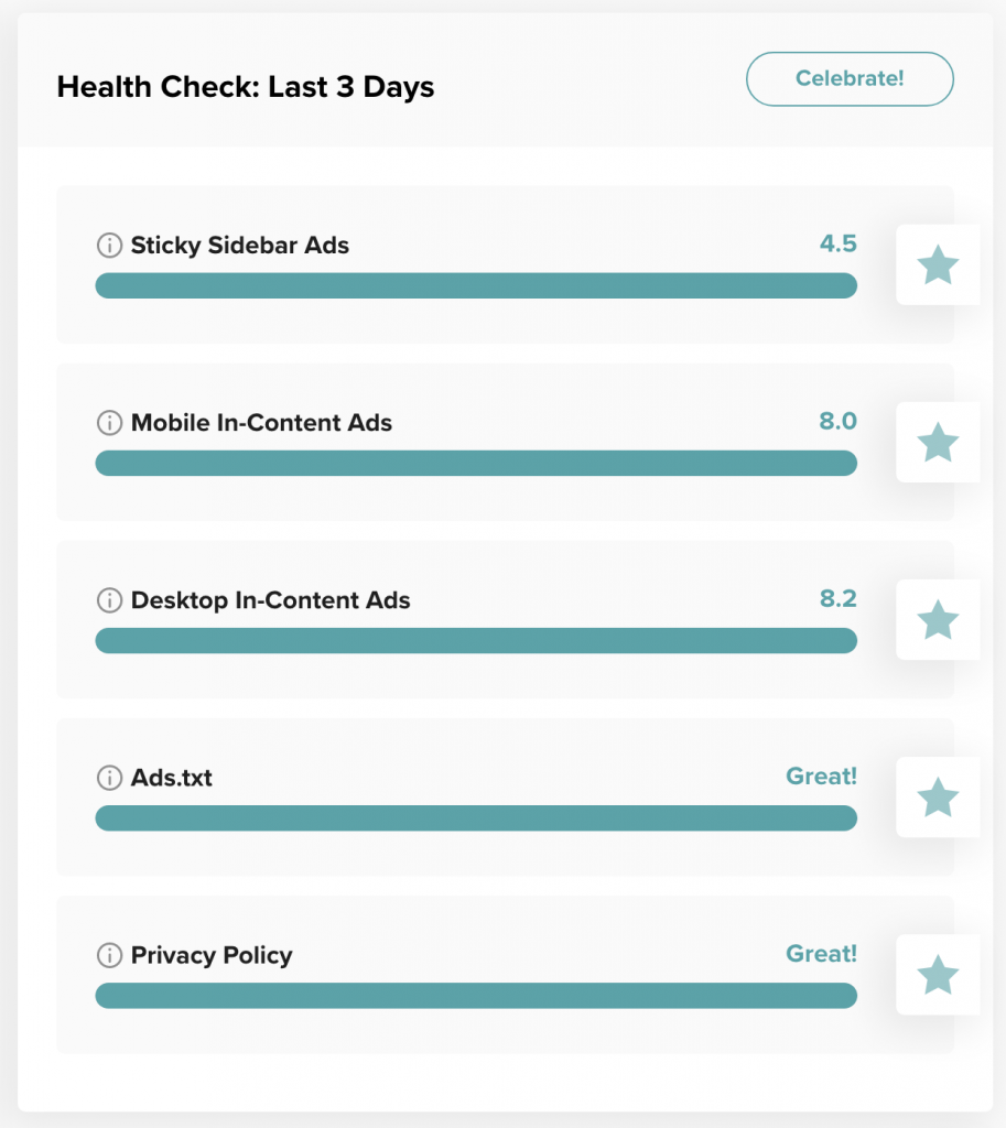 screenshot of all teal site health in the mediavine dashboard