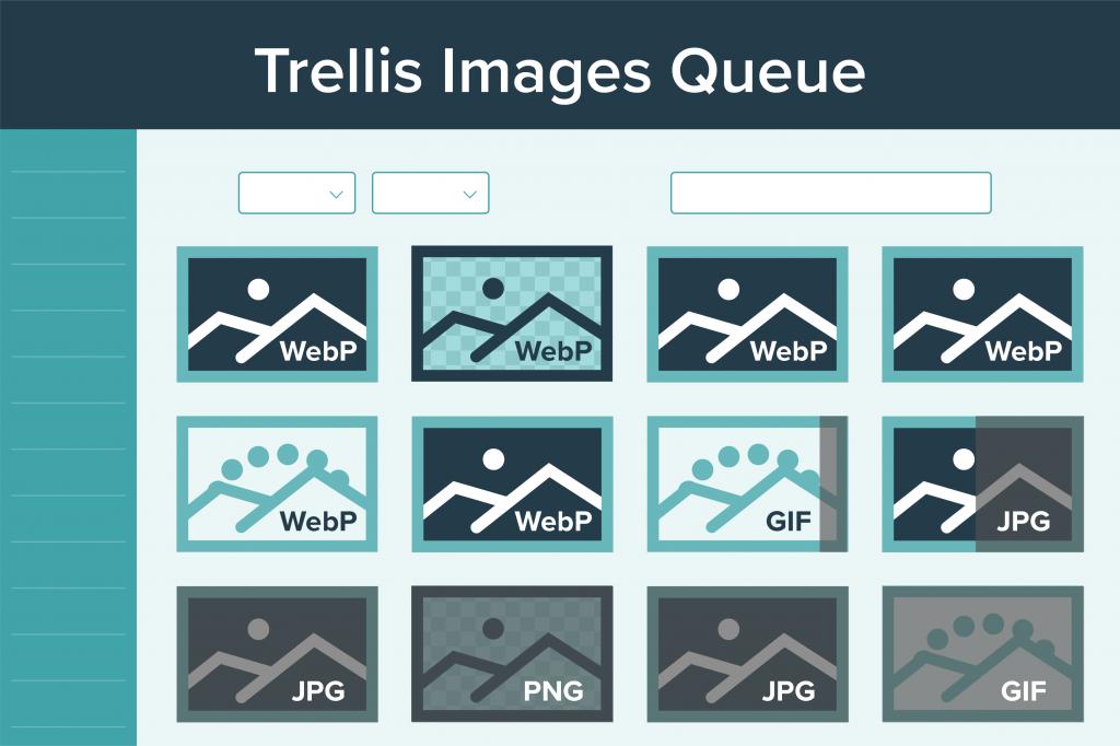 trellis images plugin converting images in a queue