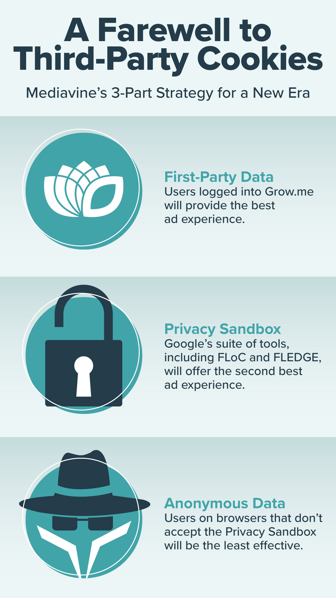 floc and grow.me infographic
