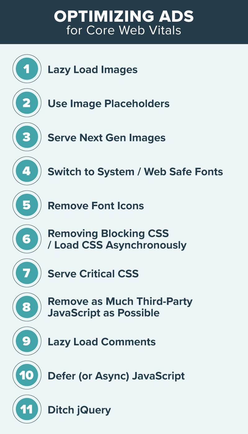 core web vitals ad checklist
