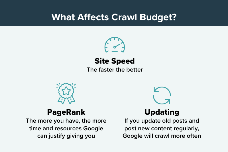 What affects crawl budget graphic summarizing the list in the post